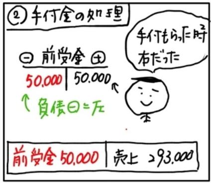 f:id:easy_boki:20201008203646p:plain