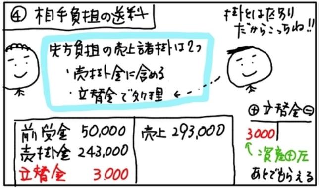 f:id:easy_boki:20201008204349p:plain