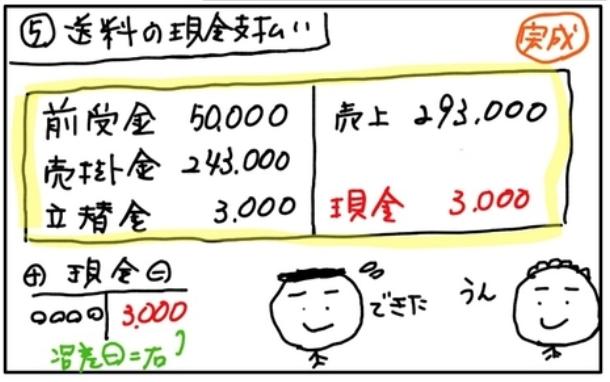 f:id:easy_boki:20201008204531p:plain
