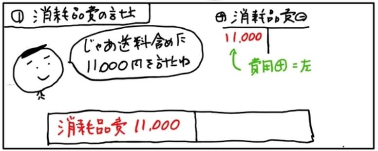 f:id:easy_boki:20201008212940p:plain