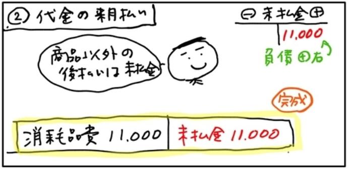 f:id:easy_boki:20201008213141p:plain