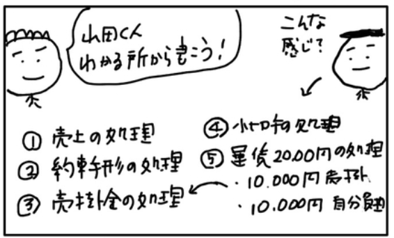 f:id:easy_boki:20201011142143p:plain