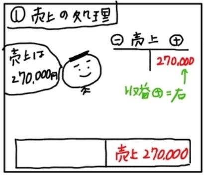 f:id:easy_boki:20201011142356p:plain