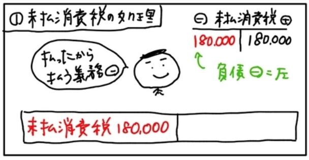 f:id:easy_boki:20201011152200p:plain