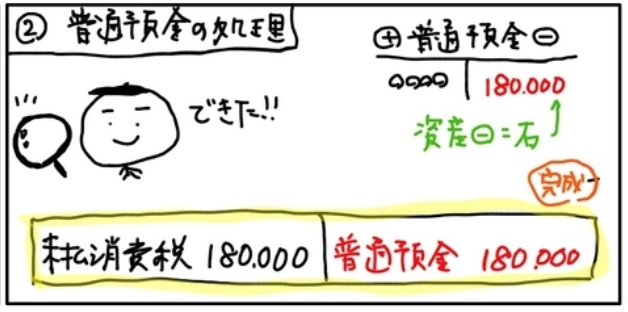 f:id:easy_boki:20201011152908p:plain