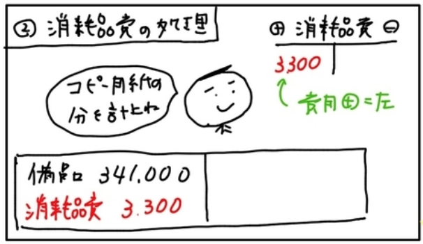 f:id:easy_boki:20201015204934p:plain