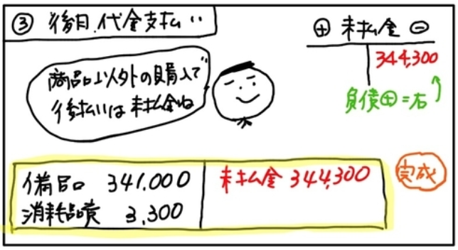 f:id:easy_boki:20201015205228p:plain