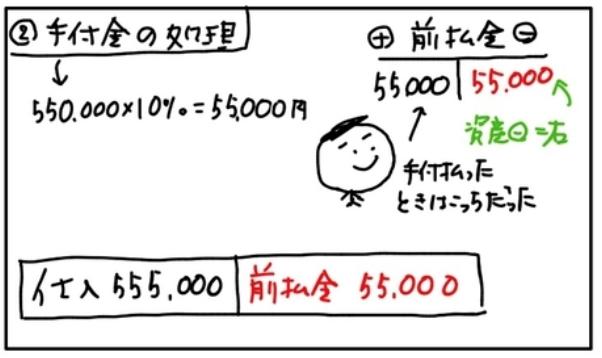f:id:easy_boki:20201025090347p:plain