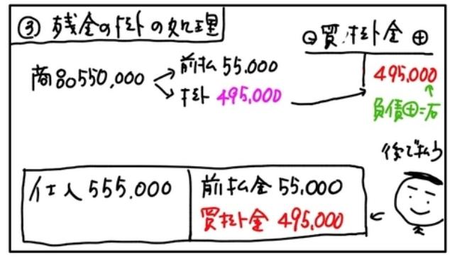 f:id:easy_boki:20201025090602p:plain