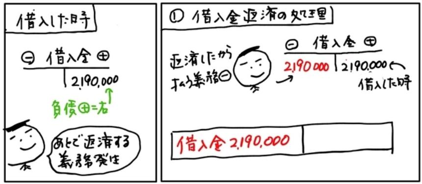 f:id:easy_boki:20201027183319p:plain