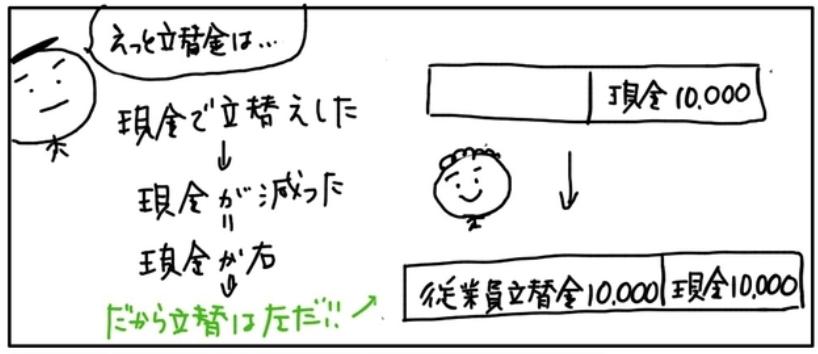 f:id:easy_boki:20201101083411p:plain