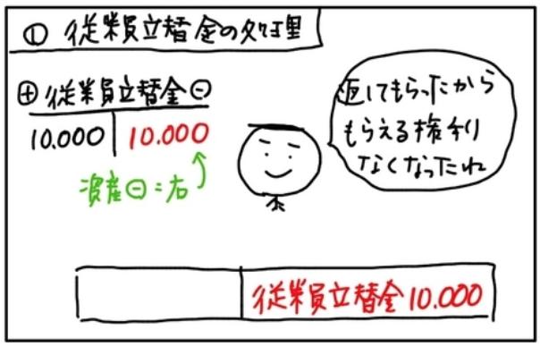 f:id:easy_boki:20201101083940p:plain
