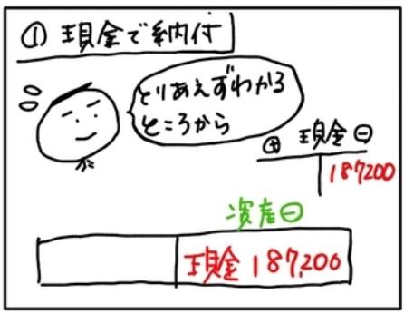 f:id:easy_boki:20201104174144p:plain
