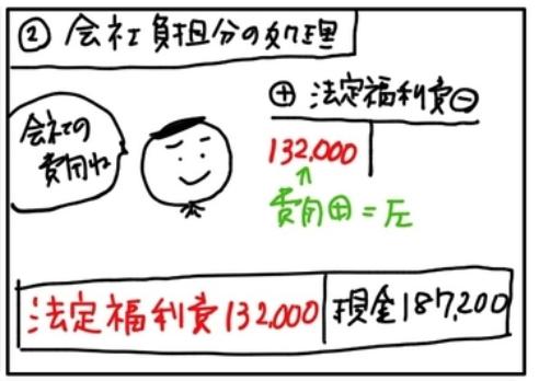 f:id:easy_boki:20201104174551p:plain