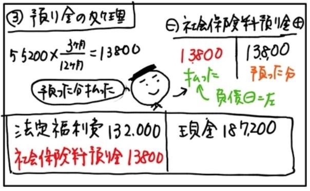 f:id:easy_boki:20201104174931p:plain