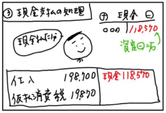 f:id:easy_boki:20201109154621p:plain