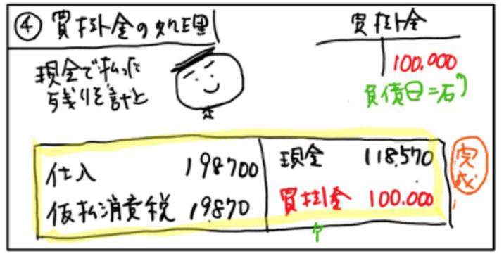 f:id:easy_boki:20201109154802p:plain