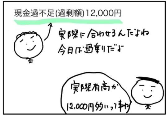 f:id:easy_boki:20201124223439p:plain