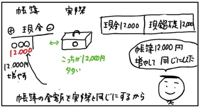 f:id:easy_boki:20201124223546p:plain