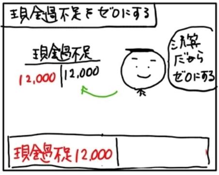 f:id:easy_boki:20201124223848p:plain