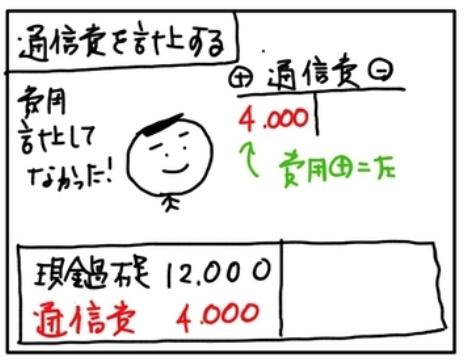 f:id:easy_boki:20201124224010p:plain