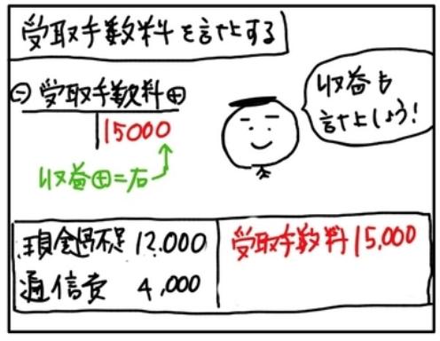f:id:easy_boki:20201124224129p:plain
