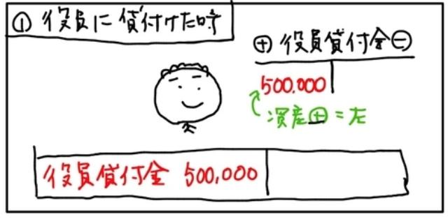 f:id:easy_boki:20201202001930p:plain