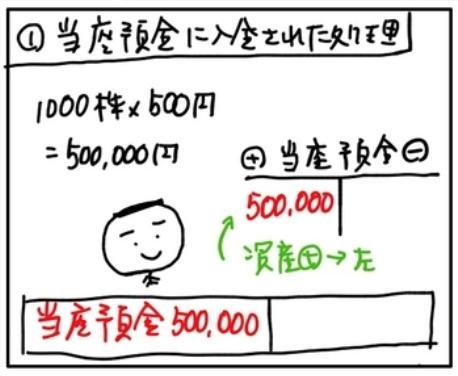 f:id:easy_boki:20201206100927p:plain