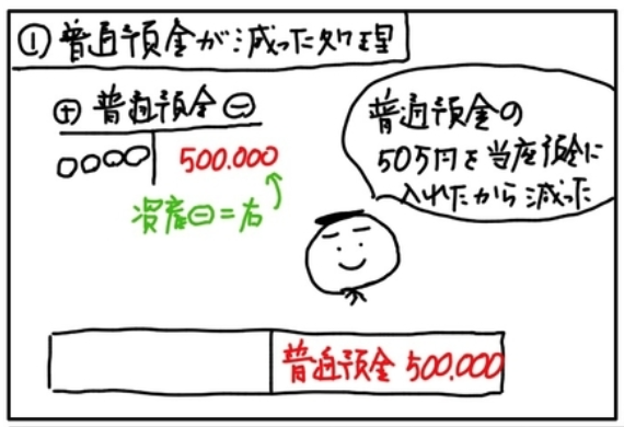 f:id:easy_boki:20201213102207p:plain