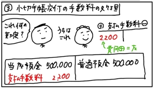 f:id:easy_boki:20201213102458p:plain