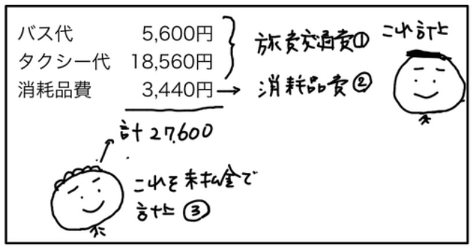 f:id:easy_boki:20201227094304p:plain