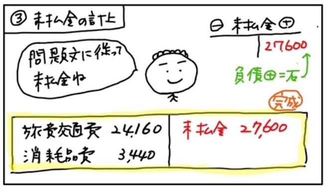 f:id:easy_boki:20201227094744p:plain