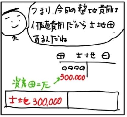 f:id:easy_boki:20201227102416p:plain
