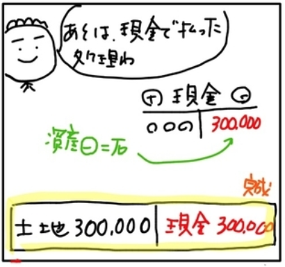 f:id:easy_boki:20201227102542p:plain