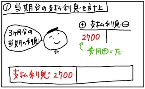 f:id:easy_boki:20201231094220p:plain