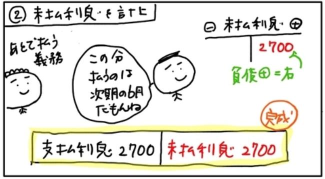f:id:easy_boki:20201231094956p:plain