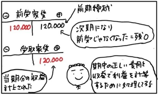 f:id:easy_boki:20210108135843p:plain