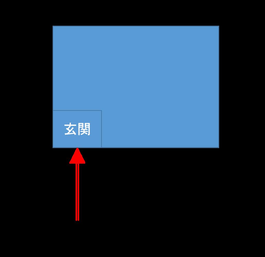 玄関位置図