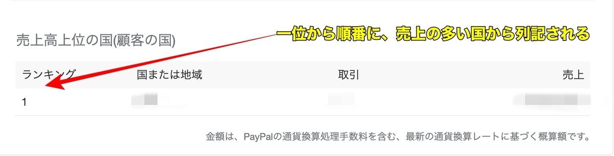 f:id:ebaysearteacher:20190811145307j:plain