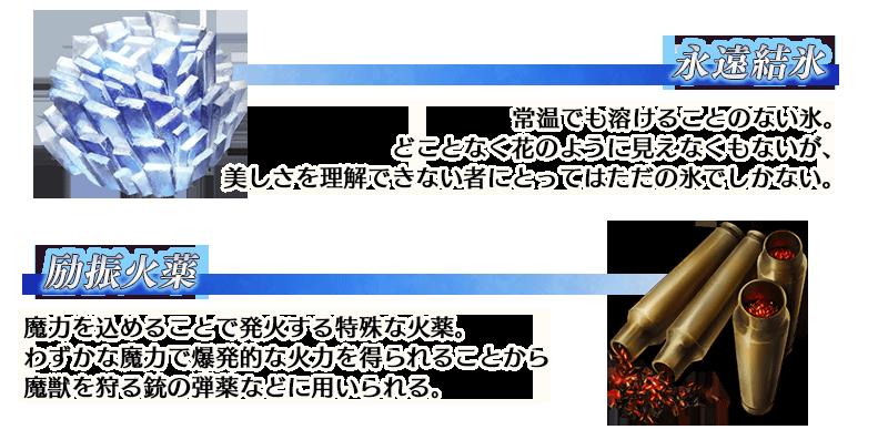 f:id:ebifurai500:20180403195651p:plain