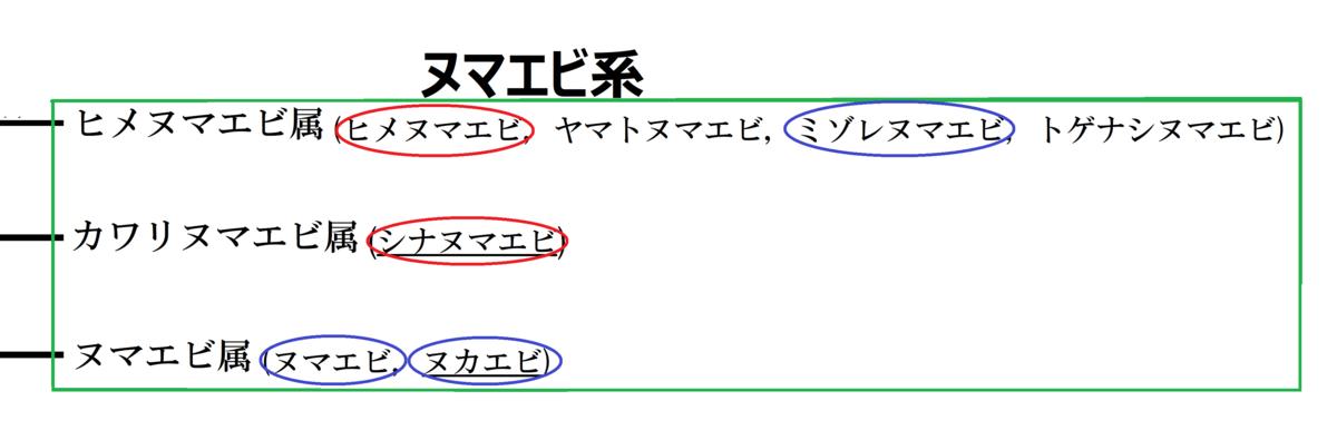 f:id:ebina-1:20210513191552p:plain