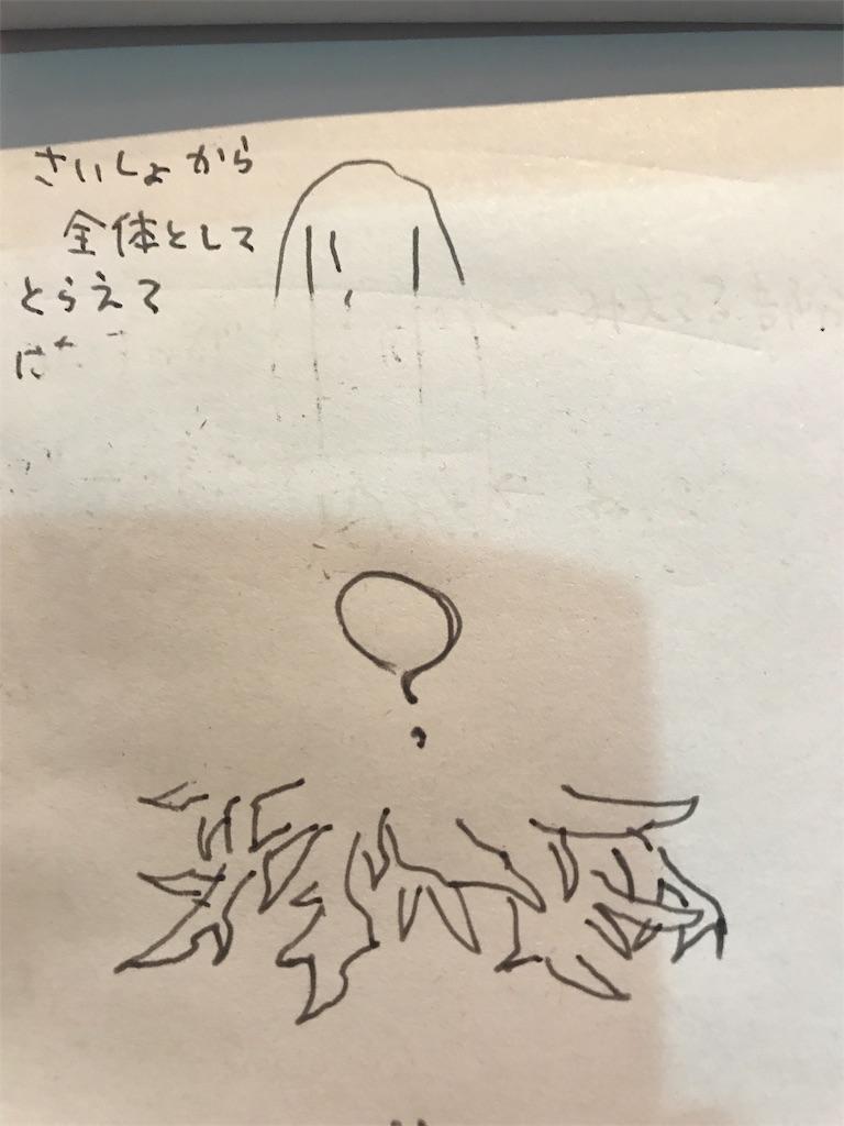 f:id:ebinokoshimaru:20180214162239j:image