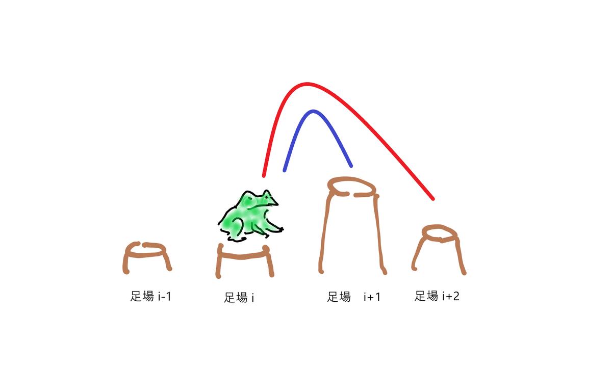 f:id:ebisuke33:20201126220245p:plain