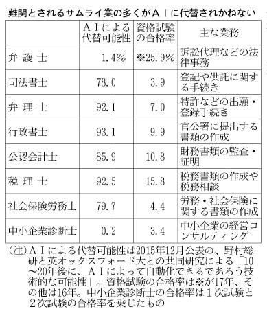 f:id:ebisutakeshi:20180507190431j:plain