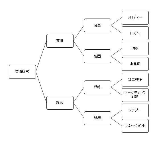 f:id:ebisutakeshi:20180719051446j:plain