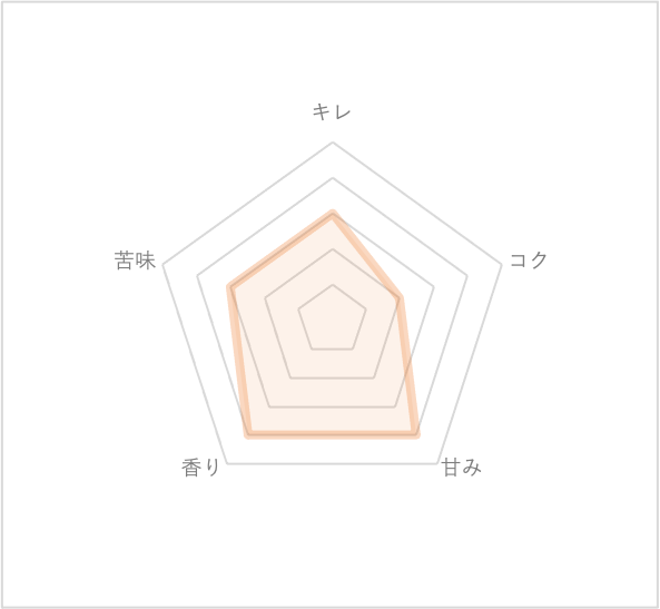 f:id:ebiwasabi:20210505154402p:plain