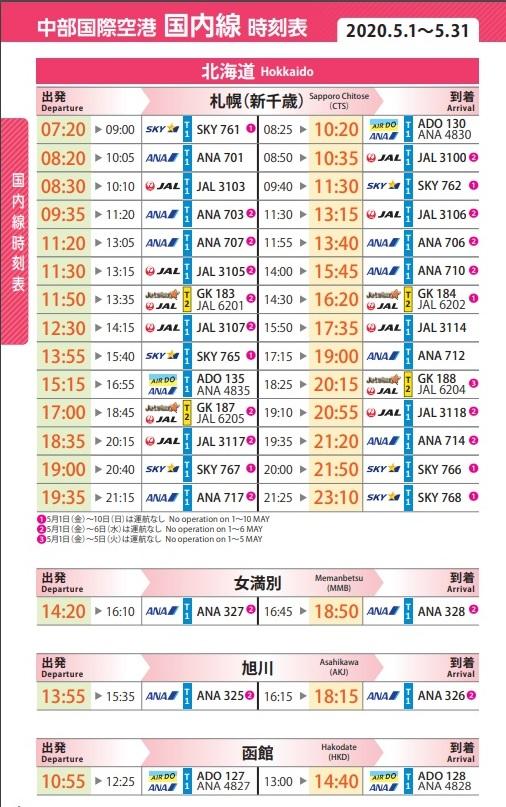 セントレア発着北海道時刻表