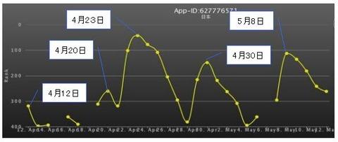 Graph-App