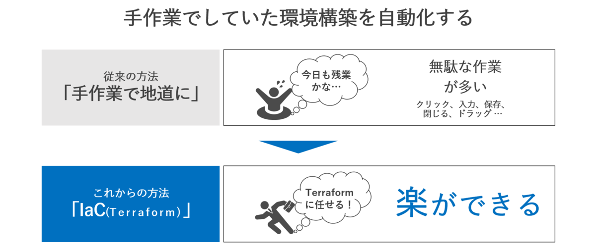 f:id:ecb_OtaYuichi:20210219105250p:plain