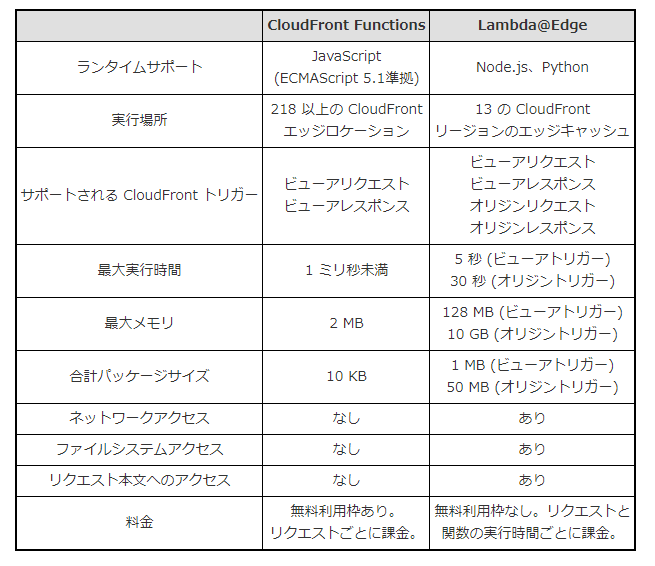 f:id:ecb_hmogaki:20210623155413p:plain